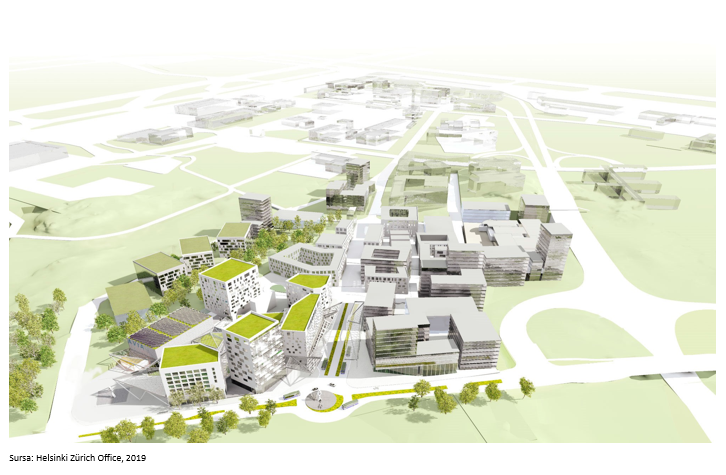 Instrumente de planificare urbană: Urban Design Management