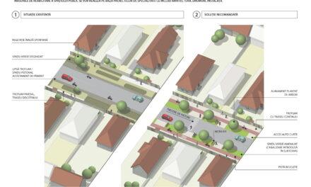 Regulamente de urbanism ilustrate grafic pentru 18 comune clujene