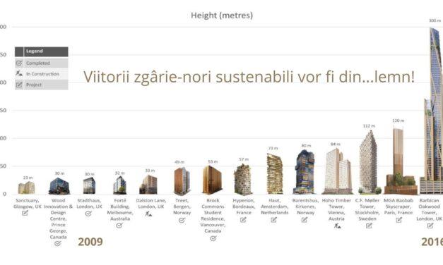 Prof. Dr. Arh. Rodica Manon Crișan, UAUIM: Despre revoluția lemnului ca material sustenabil de construcție